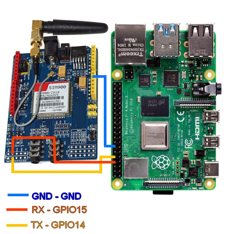 Sim900-Raspberry-Pi-wiring