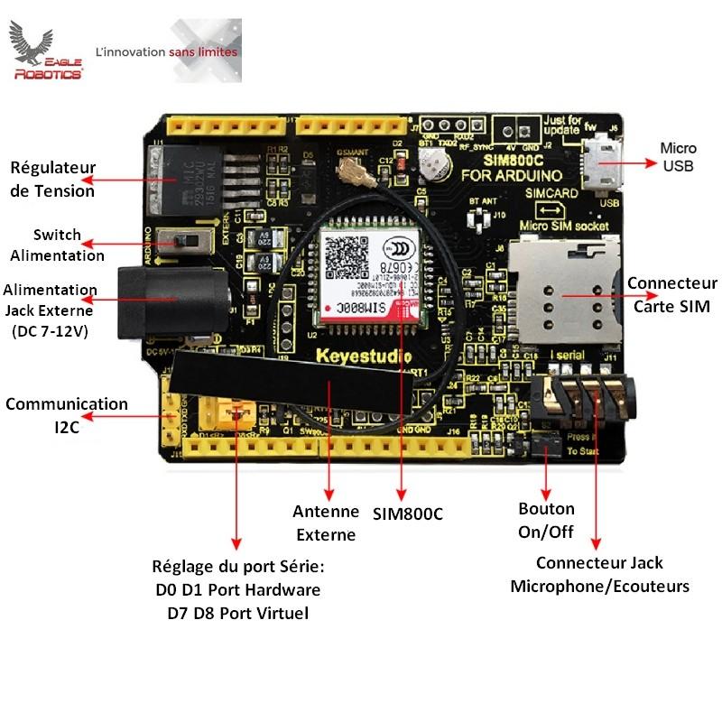 Présentation du Shield SIM800C