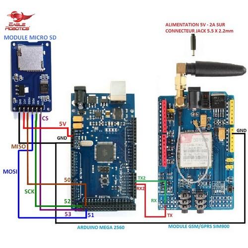 APPELS, SMS et MMS avec le module SIM900 et ARDUINO
